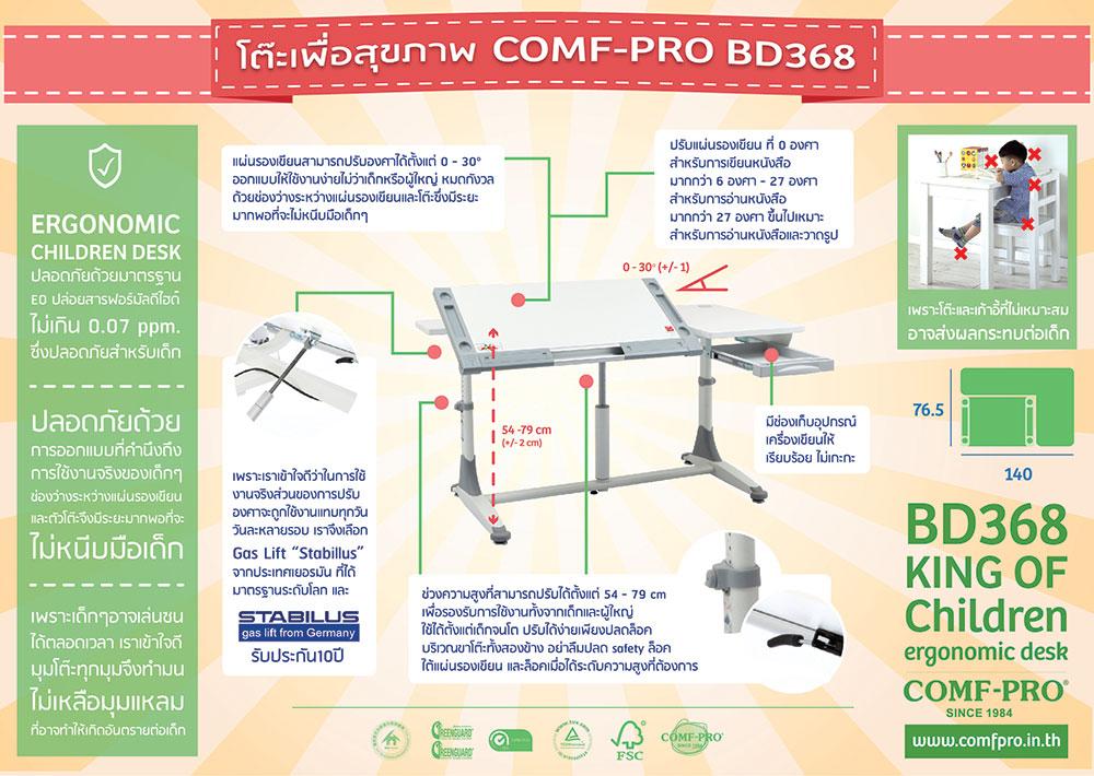 03-COAAU1111311_Comf-Pro%2B%25E0%25B9%25